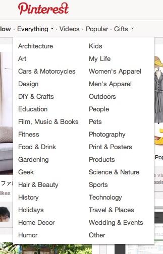 Pinterest のカテゴリー一覧